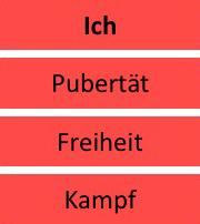 Dritte-Stufe-Rot