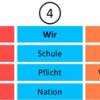 Die sieben Character-Dynamics Leitmotive