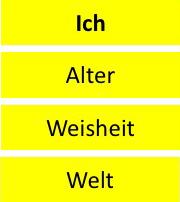 Siebte-Stufe-Gelb